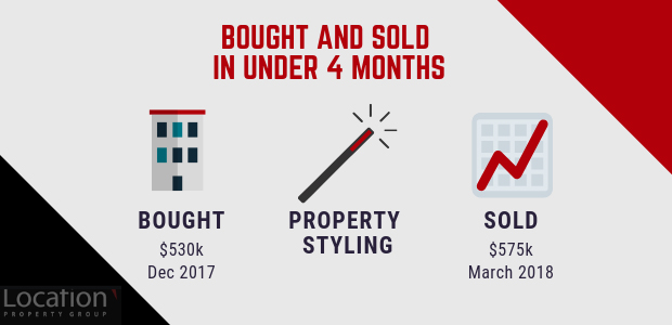 Bought and Sold Property in under 4 months