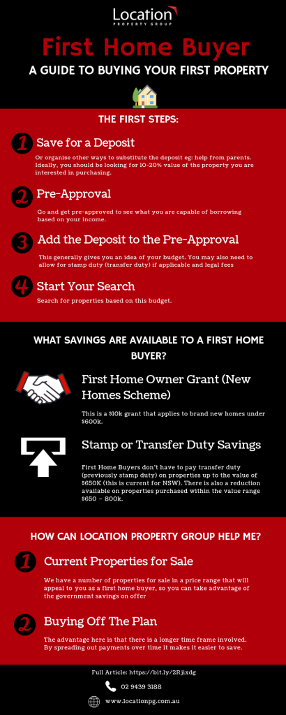 First Home Buyer Infographic - Content above